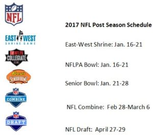 2017-nfl-post-season-schedule